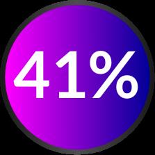 41 perc Icon