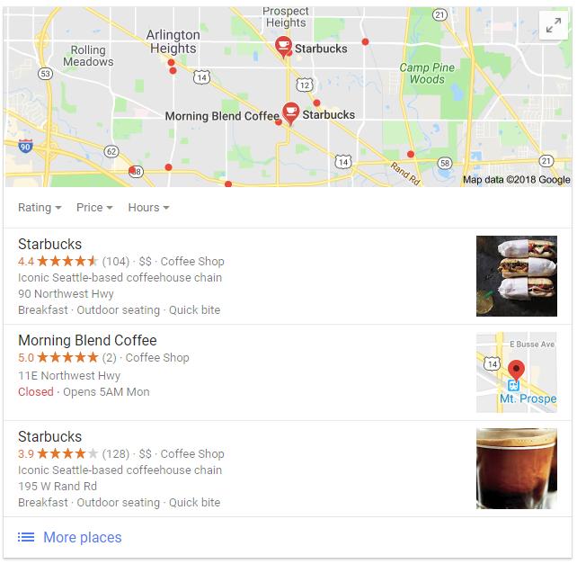 How Google Awards Local Ranking